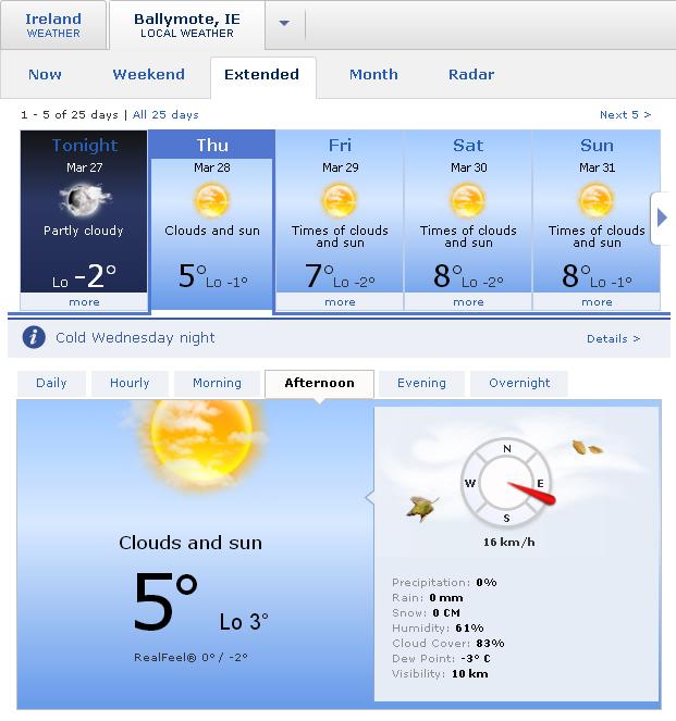 ballymote weather